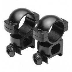"1"" X 1.2""H Aluminum Weaver Rings - Black"